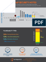 2018_SAP_security_notes_infographic.pdf