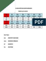 Jadwal Dinas Dokter Muda Obsgyn Dharmasraya