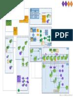 Highlevel PP & CO Integration Processes