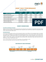 FWD-Funds-Daily-06-10-2019