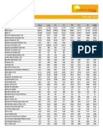Weekly Pivot Table - 14th June 2019 - MOSt