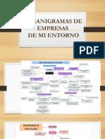 Organigramas.pptx NJI