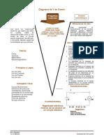 Diagrama de v de Gowin Magnitudes Electricas