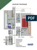 Hydrogen Production Flow Diagram. 2