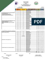 3rd Qtr Item Analysis 2018