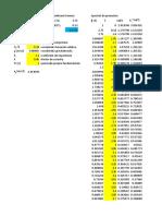 Spectru Proiectare P100 2006