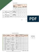 Informe de Inspecciones - Resumen