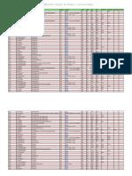 JAM-2019-Round1_Cutoff.pdf