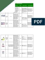 Relacao Instituicoes de Ensino 2018 VII Publicado Em 06-12-18