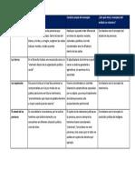 API 2-Historia Del Derecho