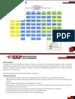 p57 Ingeniería de Sistemas 1
