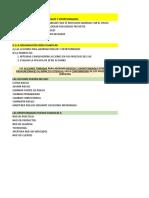 Matriz Riesgo Oportunidad_gdc7201