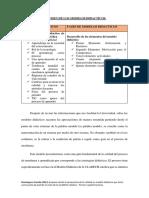 Resumen de Los Modelos Didacticos