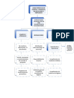 Instructivo Para La Elaboracion de Registros