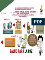 Carnet Sanitario Requisitos (La Paz)