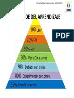 Pirámide del Aprendizaje.pdf