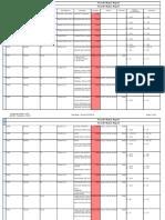 maintenance task list of aircraft