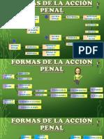 formas accion.pptx