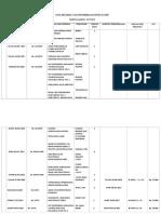 Data Pinjaman Dan Pengembalian Buku Dosen (Autosaved)