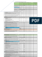 Lista de Verificación de Materias de Sst - Rs 186-2019