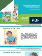 Las Características de Niños y Niñas