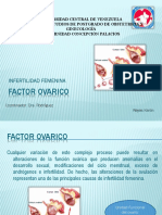 Factor Ovarico