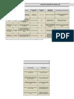 Anexo 3 Matriz de Requisitos Legales