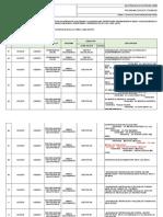 333.21-Cl1-Geo-For-05 Programacion Semanal Del 21 Al 26 de Enero Del 2019