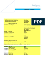 laporan mekanik