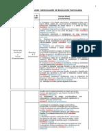 Estructura de Los OA en Progresi n de Habilidades