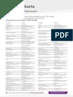 DCD Jakarta Delegate List