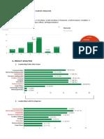 Ssg Leadership Training Survey Analysis