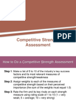 S2 T4 Competitive Strength Assessment