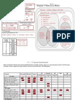 2-Chapter 7 Reference Sheet Key
