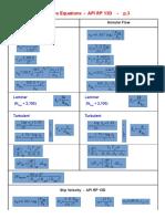 p.3 API Hydraulics Equations