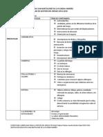Zestructura de Gestión Del Riesgo