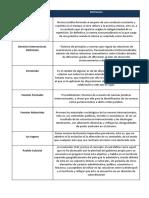 API I- Der. Internacional