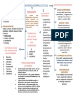 Mapa de Comprimidos Farmaceuticos