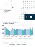 2019-05 Monthly Housing Market Outlook