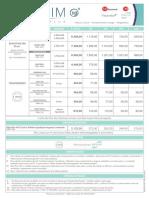 Tabela de Preço de Colchões