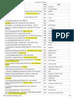 FS1 - 7 Principles of HACCP