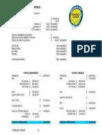 ejercicio1-costos.pdf