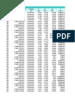 Fuerzas en Columnas (H=4.70m) - ASD