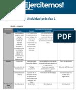 Módulo 1 - Actividad Práctica 1 - Administracion XXI