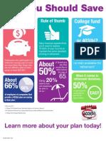 Infographic 403b Flyers Editable