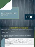 Derecho de Obligaciones y Contratos