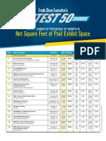 TSX May2015-Fastest50 NSF
