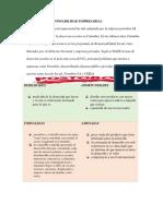 3.Identificaran producto del análisis, las ventajas y desventajas del modelo de RSE que tienen aplicado..docx