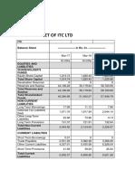 Balance Sheet of Itc Ltd