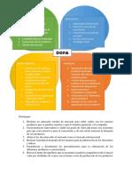 Matriz Dofa Fase 5